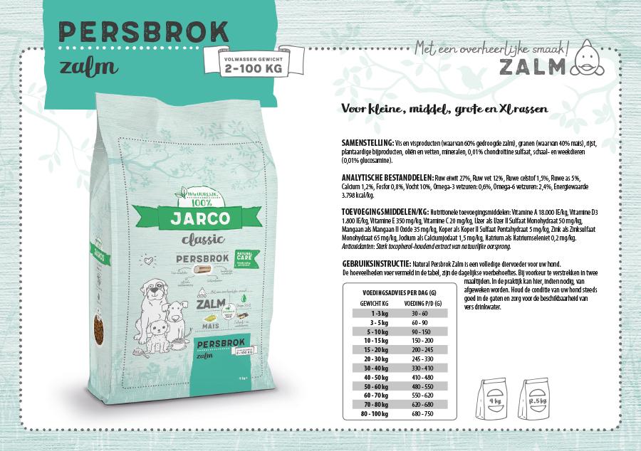 Persbrok Zalm