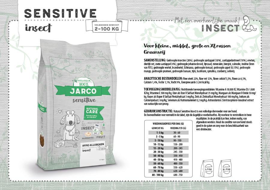 Natural Sensitive Insect
